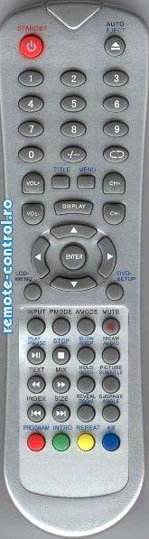 Telecomanda AKAI TVL1588D