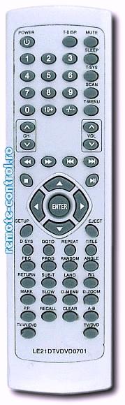Telecomanda TH2105F, Durabrand, TH 2105 F